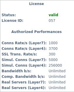 https://cdn.haproxy.com/documentation/aloha/12-5/assets/aloha-license-f0f2e7d0d7a9e95f12706c7510f303f355930fa3752addbb52d63b8fd6cd0cc7.png