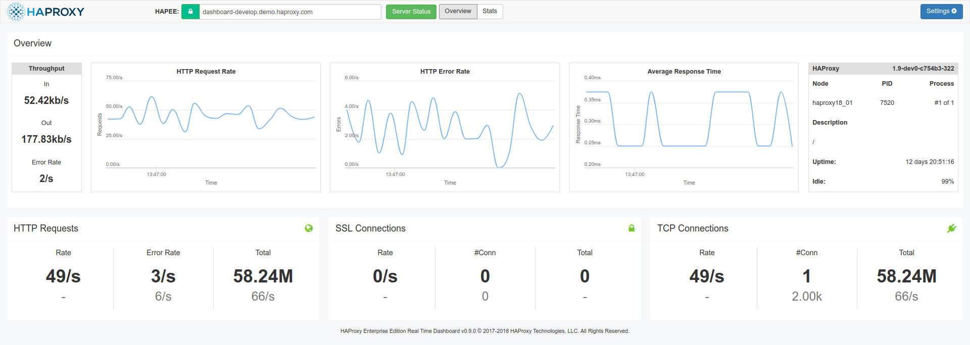 haproxy real-time dashboard
