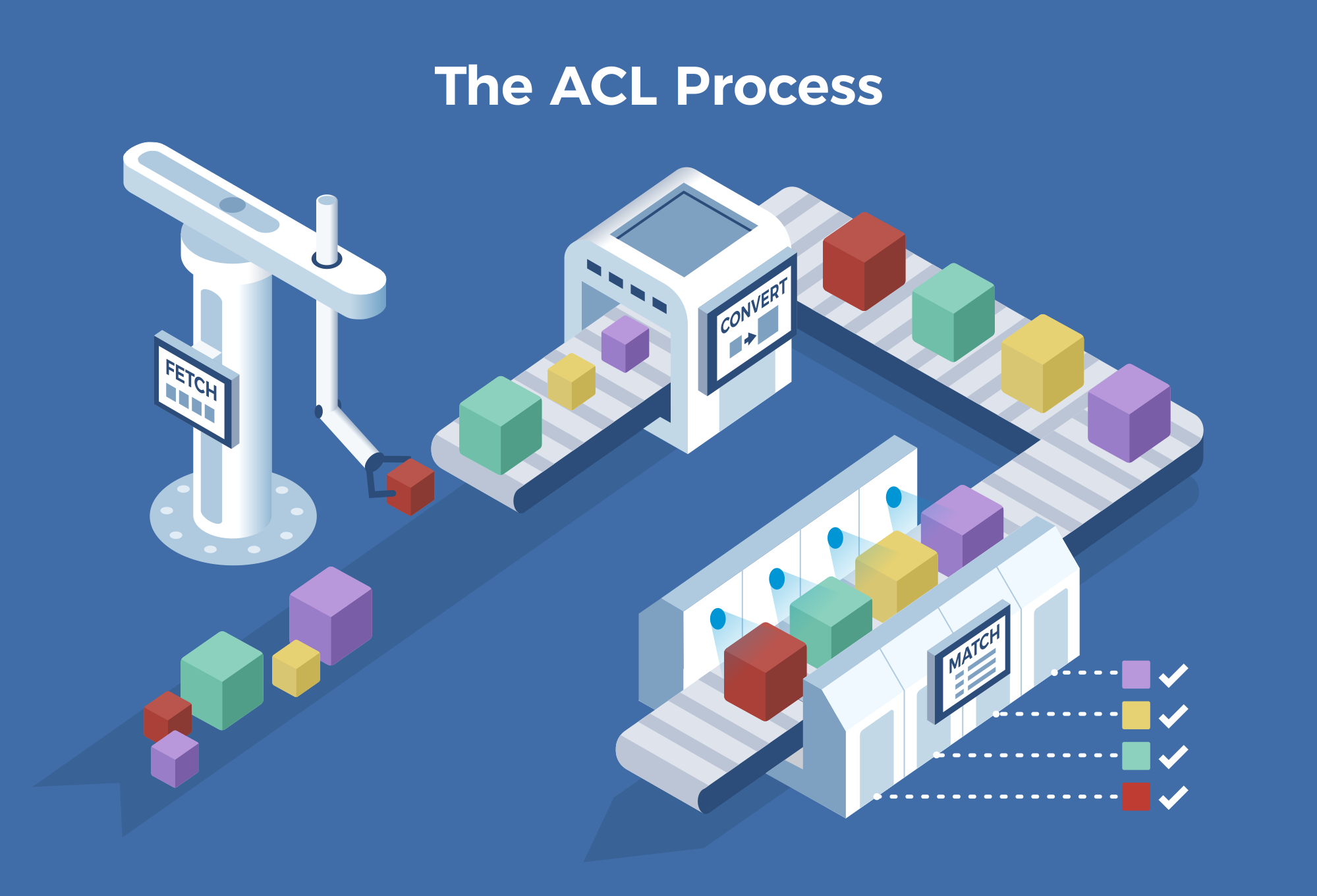 Introduction to HAProxy ACLs - HAProxy Technologies
