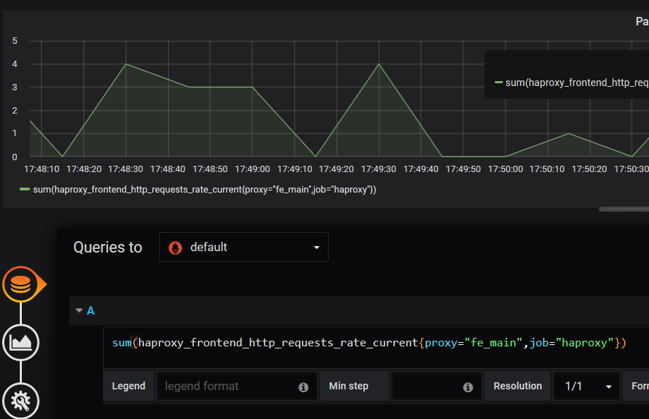 graphing haproxy data in grafana
