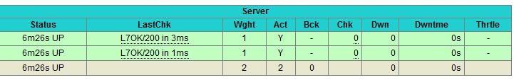 Backend Server Status