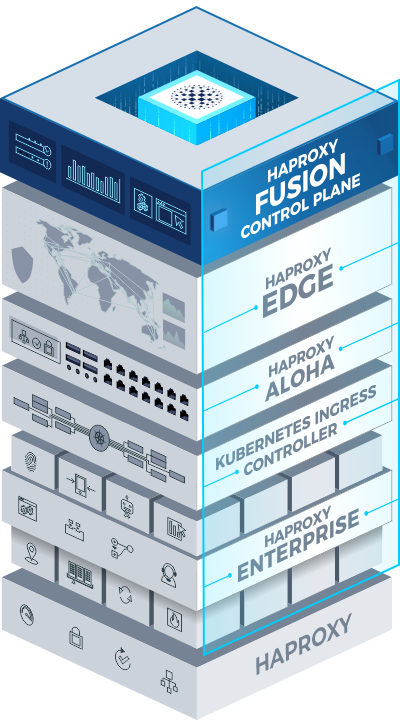 HAProxy Fusion Control Plane