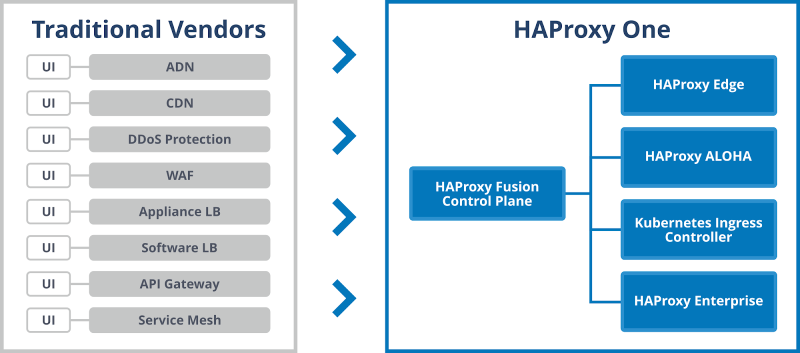 haproxyconf2019_keynote_daniel corbett_11