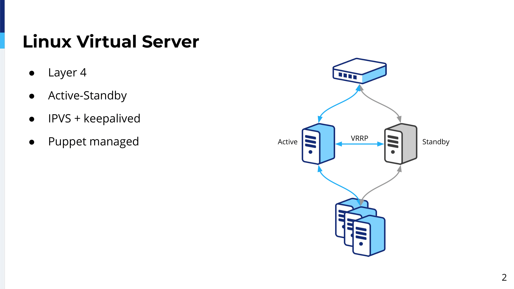 haproxyconf2019_ scaling the edge_how booking.com powers a global application delivery network with haproxy_marcin deranek_1