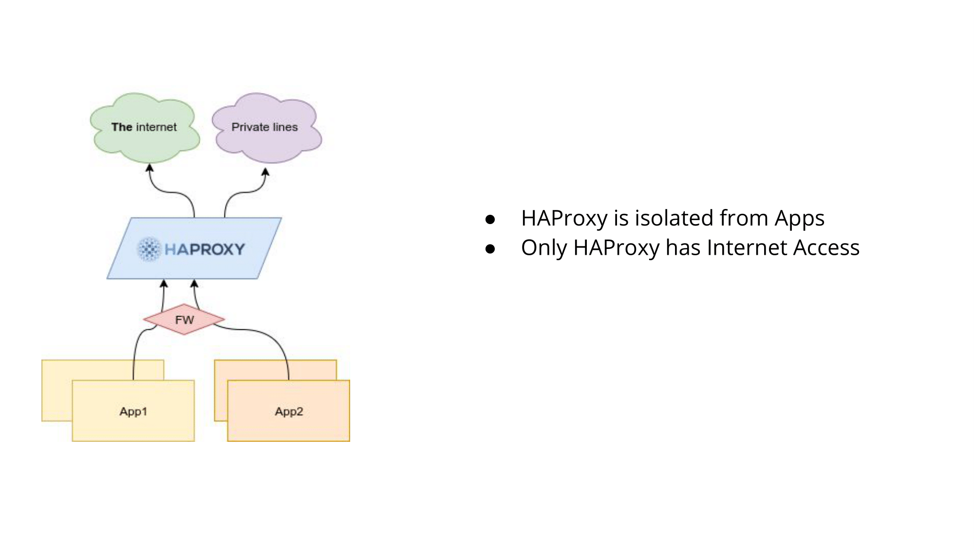 haproxyconf2019_ haproxy as egress controller_julien pivotto_4