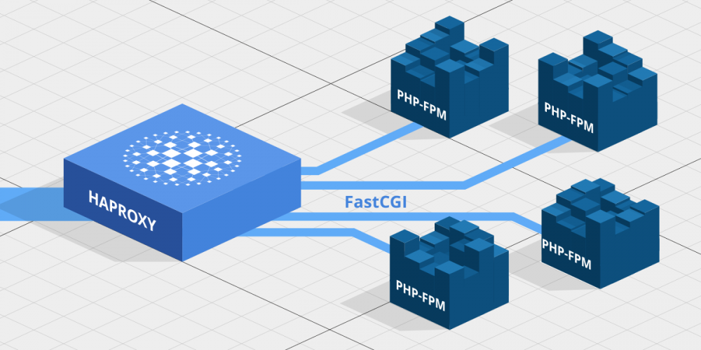Load Balancing PHP-FPM with HAProxy and FastCGI