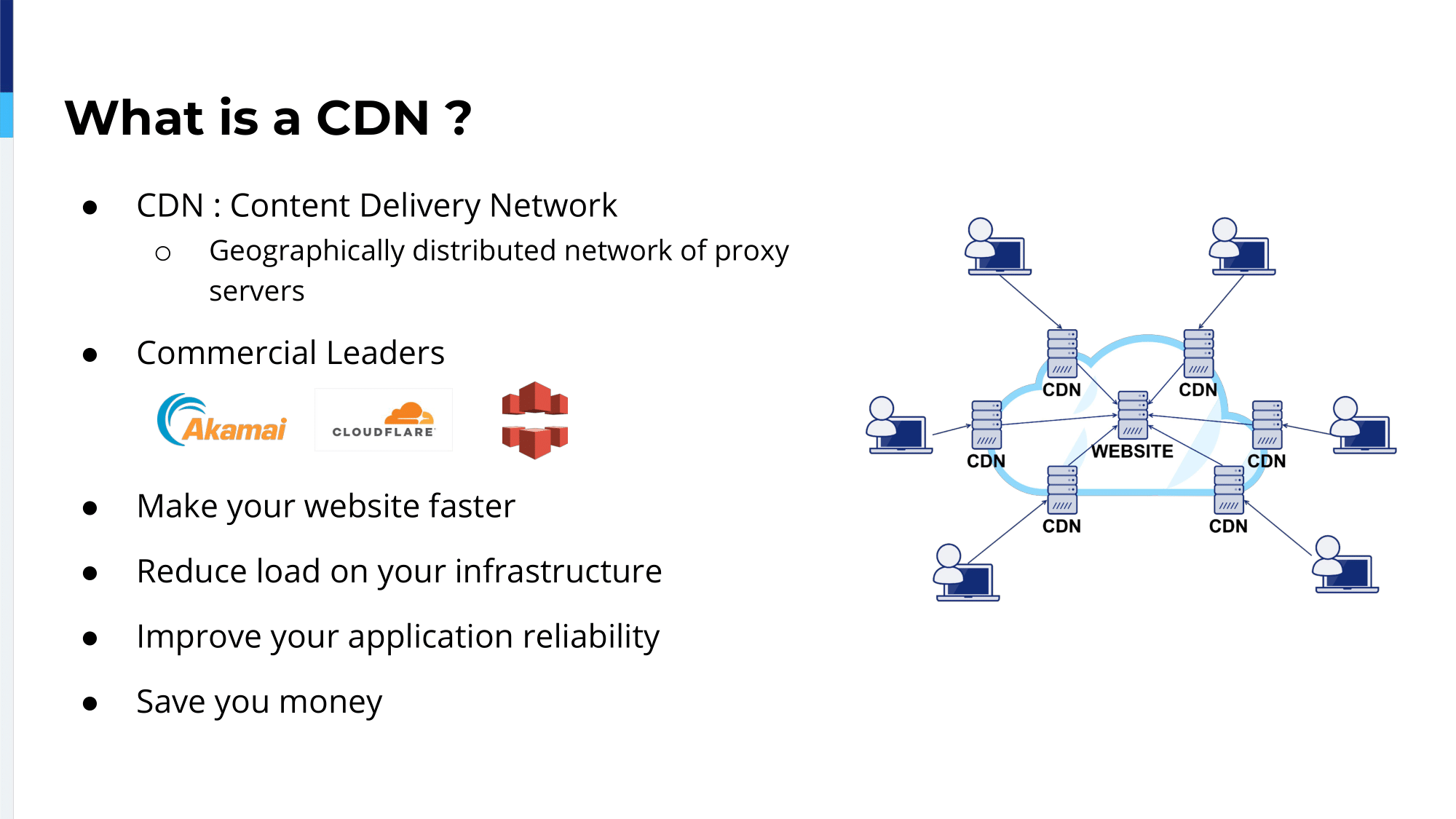 haproxyconf2019_ how oui.sncf built its cdn with haproxy_antonin mellier_nicolas besin_3