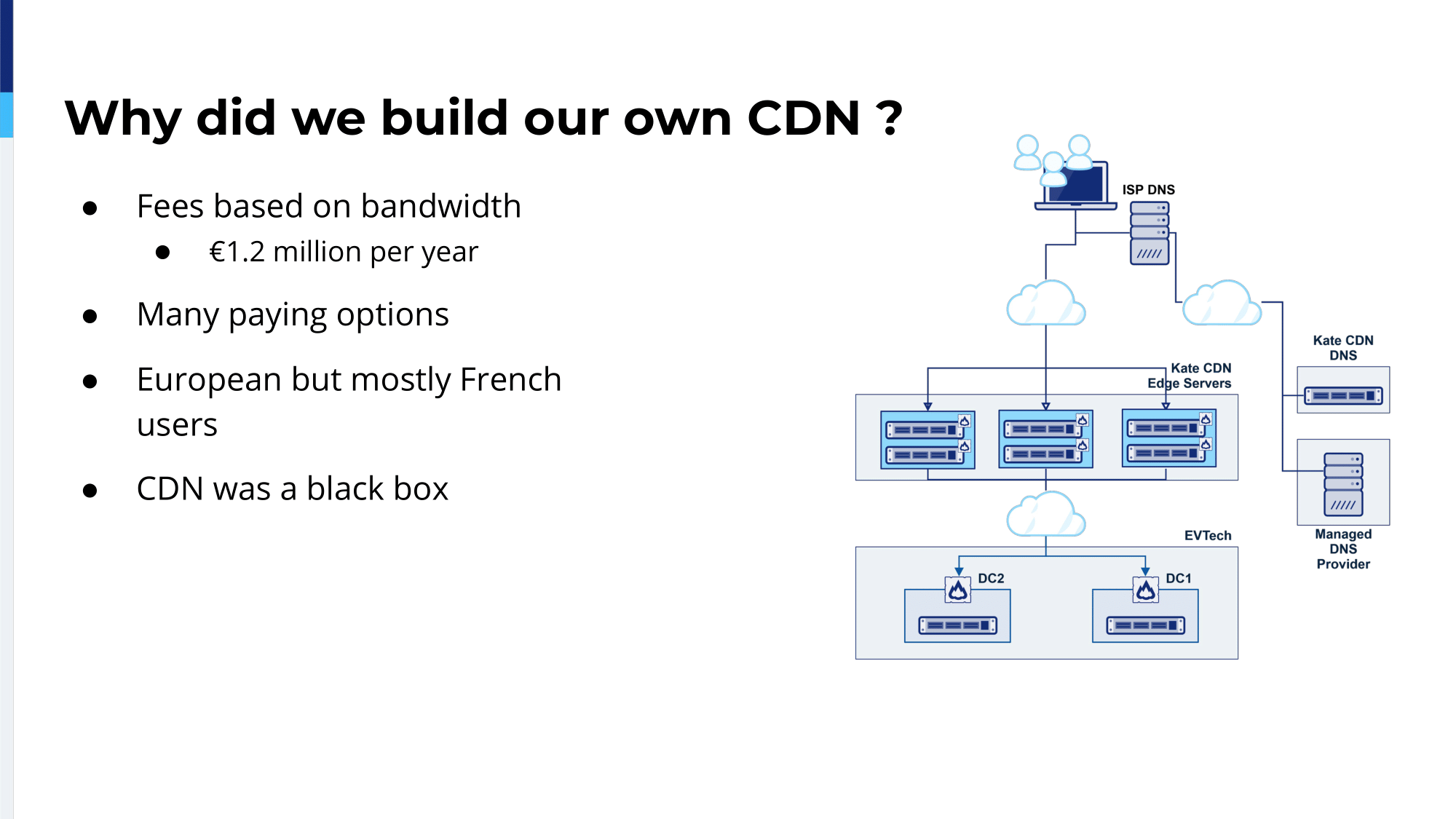 haproxyconf2019_ how oui.sncf built its cdn with haproxy_antonin mellier_nicolas besin_5