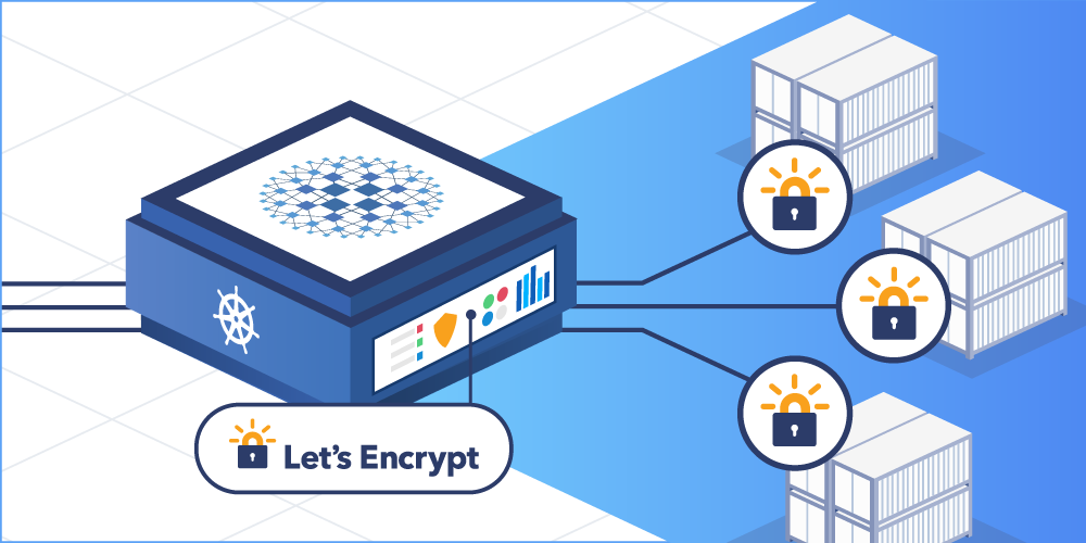 Enable TLS with Let's Encrypt and the HAProxy Kubernetes Ingress Controller
