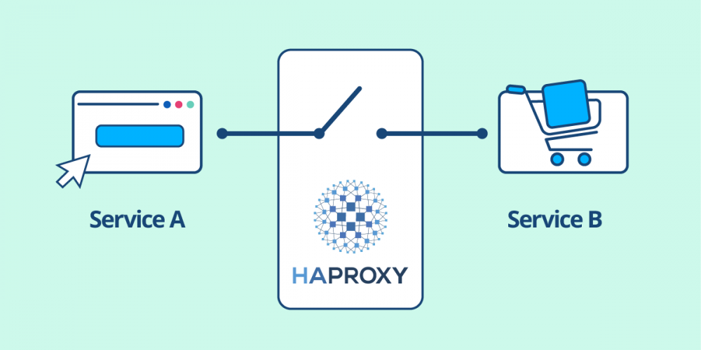 Circuit Breaking in HAProxy