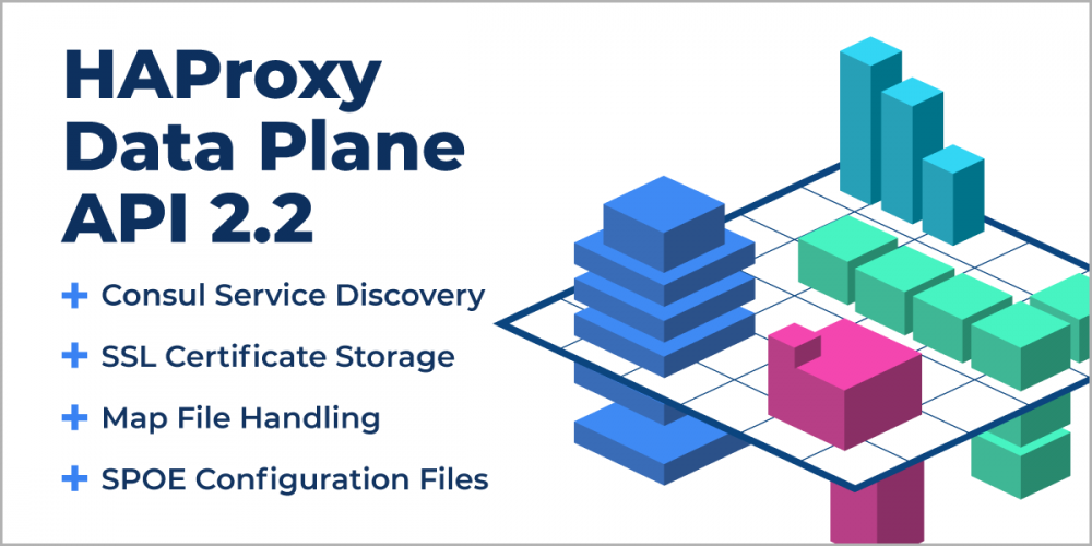 Announcing HAProxy Data Plane API 2.2
