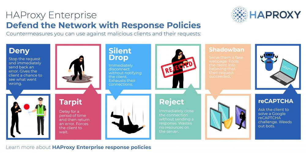 HAProxy Enterprise Response Policies [Infographic]