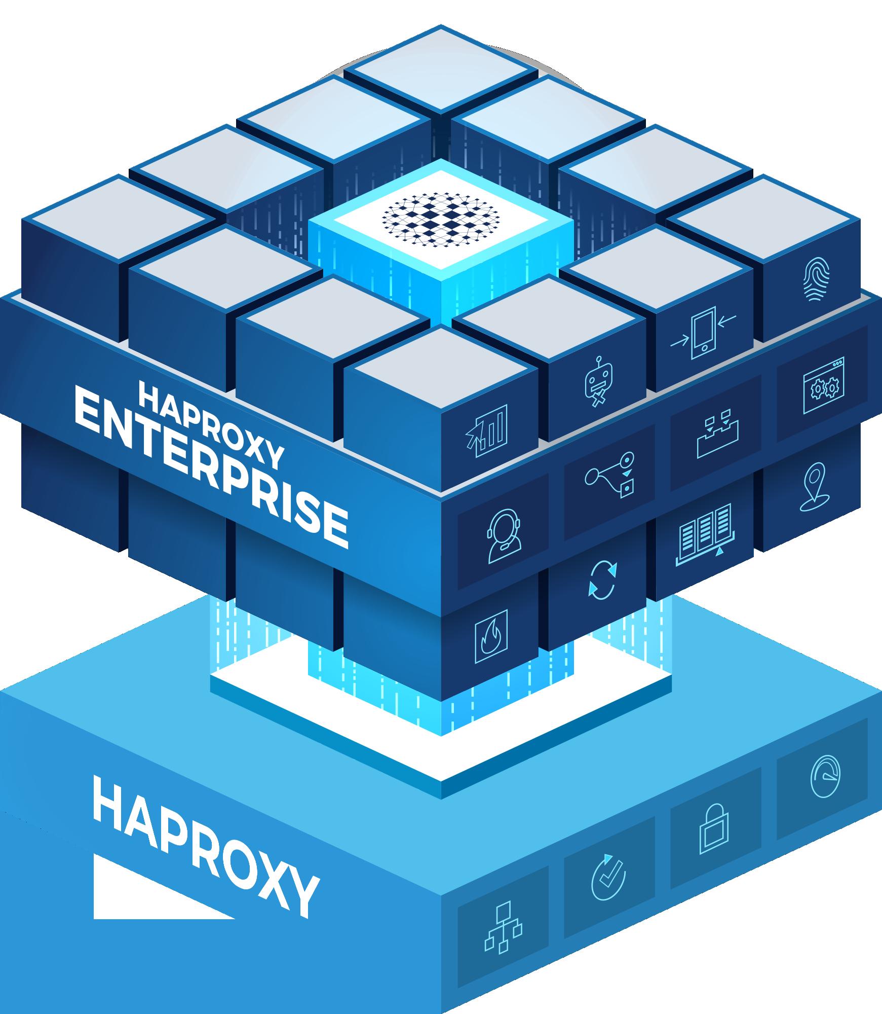 HAProxy Enterprise
