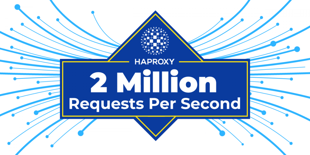 HAProxy Forwards Over 2 Million HTTP Requests per Second on a Single Arm-based AWS Graviton2 Instance