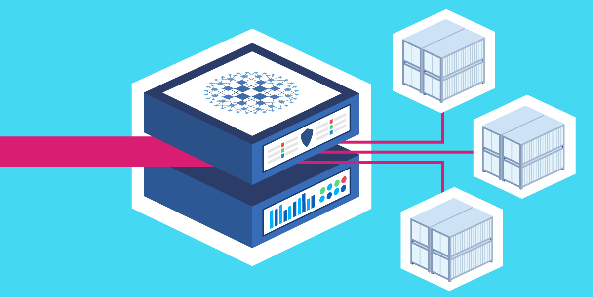 Rate Limiting with the HAProxy Kubernetes Ingress Controller